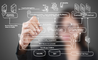 data-management-platform-320x198