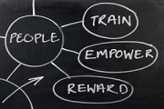 HR-brainstorm