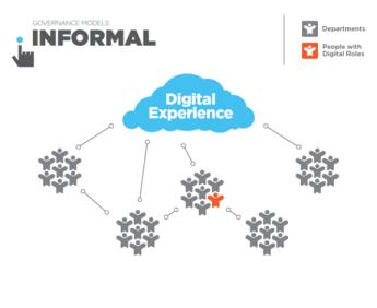 Governance_Models_Informal_0